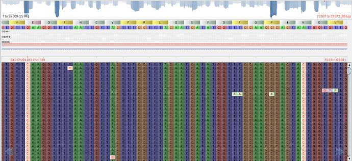 Figure_3.Mutations_in_raw_data